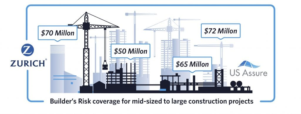 Coverage for mid size construction project